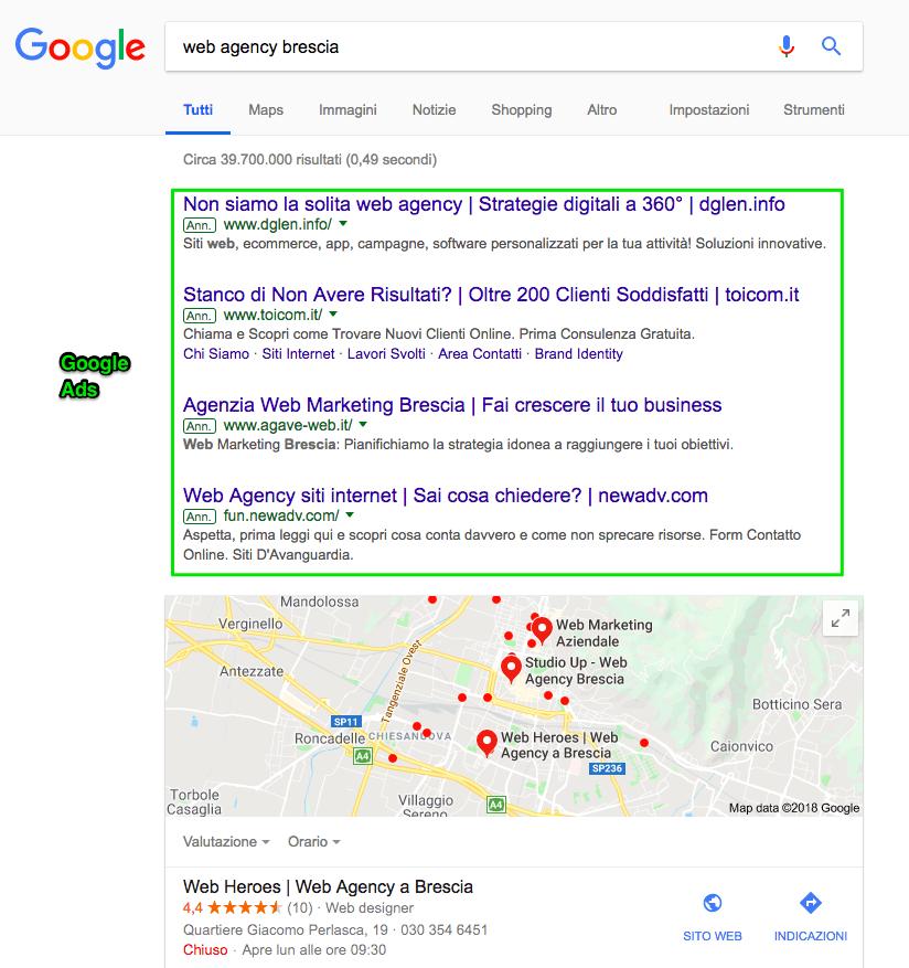 Google Ads coprono l'80% dell'above the fold